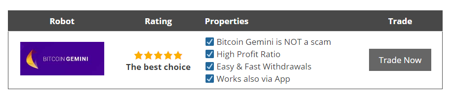 gemini app review bitcoin