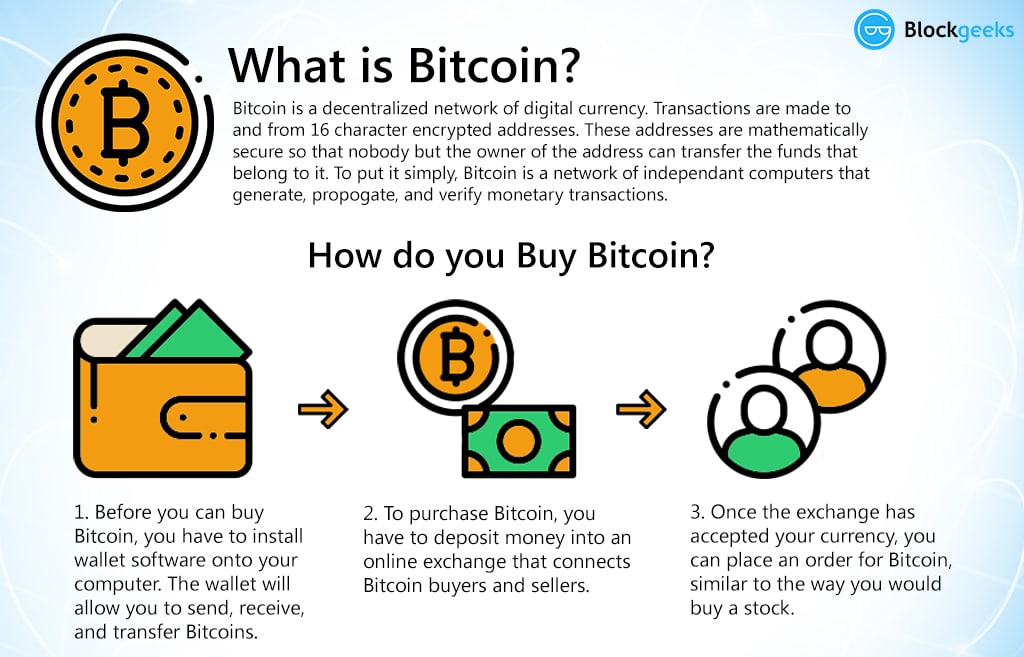 Bitcoin System 3